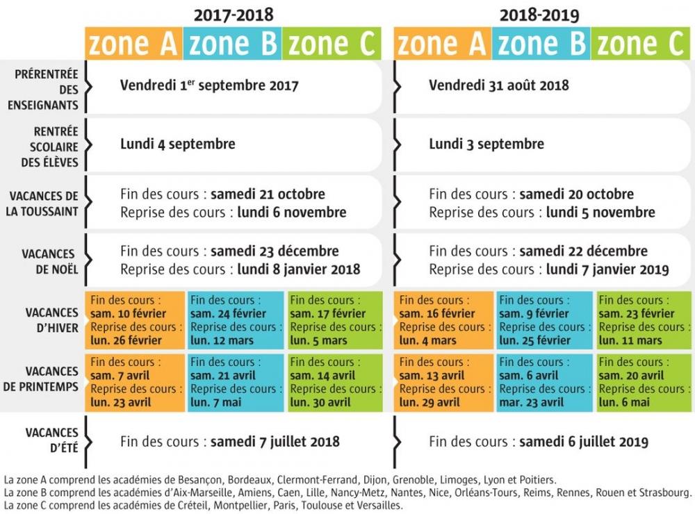 Calendrier Scolaire 2019 18 Zone C.Quand Nous Rejoindre